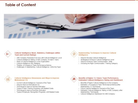 Cultural Intelligence Importance Workplace Productivity Table Of Content Introduction PDF