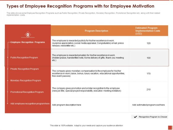 Cultural Intelligence Importance Workplace Productivity Types Of Employee Recognition Programs Slides PDF