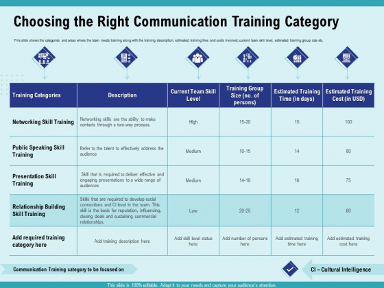 Cultural Intelligence Productive Team Enhanced Interaction Choosing The Right Communication Training Category Graphics PDF
