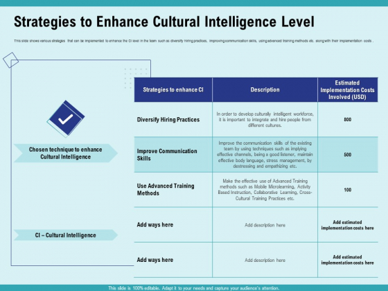 Cultural Intelligence Productive Team Enhanced Interaction Strategies To Enhance Cultural Intelligence Level Designs PDF
