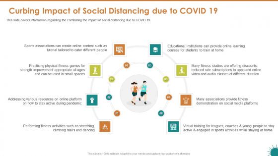 Curbing Impact Of Social Distancing Due To COVID 19 Ppt Slides Themes PDF