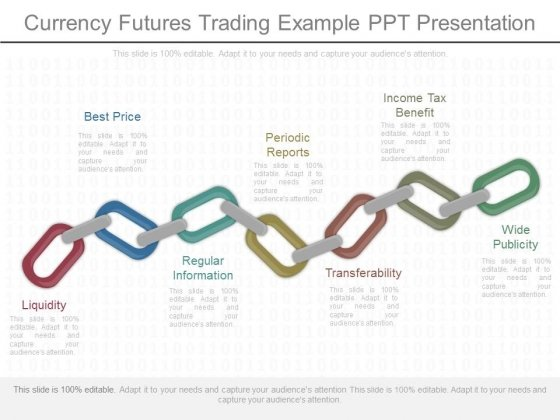 Currency Futures Trading Example Ppt Presentation