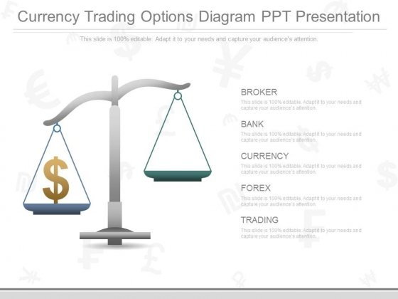 Currency Trading Options Diagram Ppt Presentation