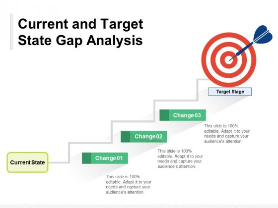Current And Target State Gap Analysis Ppt PowerPoint Presentation Ideas Background Image PDF