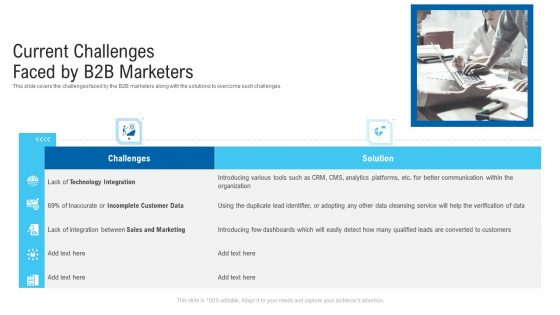 Current_Challenges_Faced_By_B2B_Marketers_Ppt_Infographics_Influencers_PDF_Slide_1