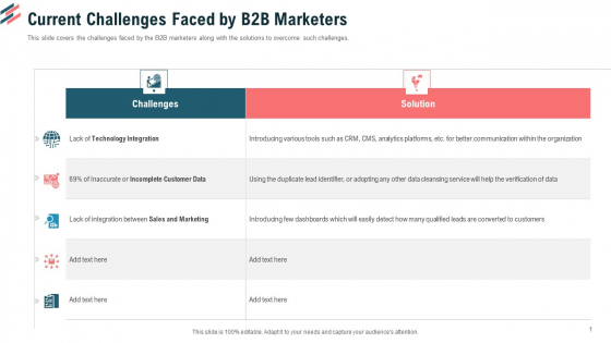 Current_Challenges_Faced_By_B2B_Marketers_Ppt_Summary_Icon_PDF_Slide_1