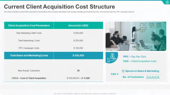 Current Client Acquisition Cost Structure Ppt Professional Slide Portrait PDF