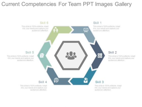 Current Competencies For Team Ppt Images Gallery