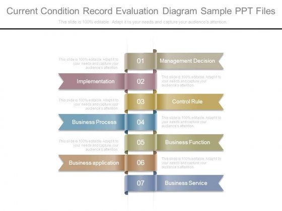 Current Condition Record Evaluation Diagram Sample Ppt Files