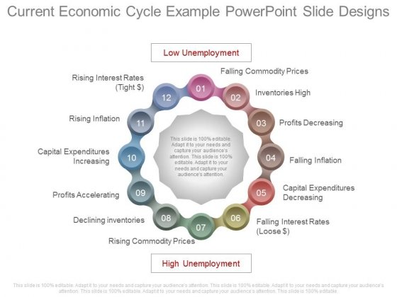 Current Economic Cycle Example Powerpoint Slide Designs