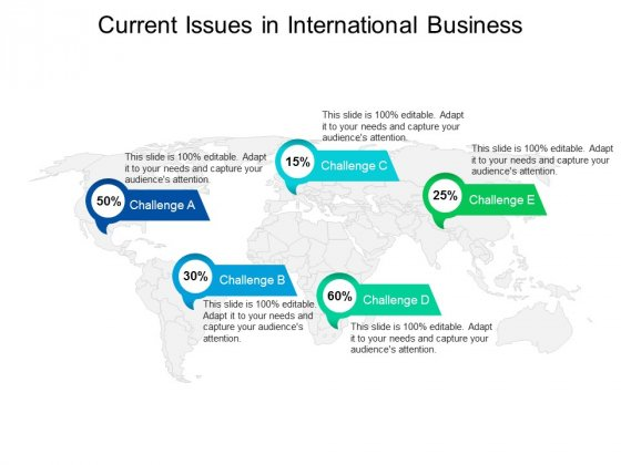 Current Issues In International Business Ppt PowerPoint Presentation Infographic Template Format Ideas