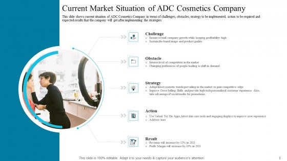 Current Market Situation Of ADC Cosmetics Company Portrait PDF