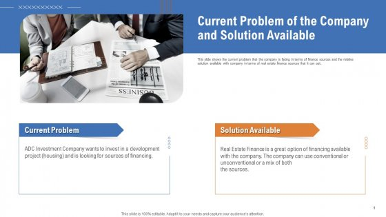 Current Problem Of The Company And Solution Available Ppt Professional Backgrounds PDF