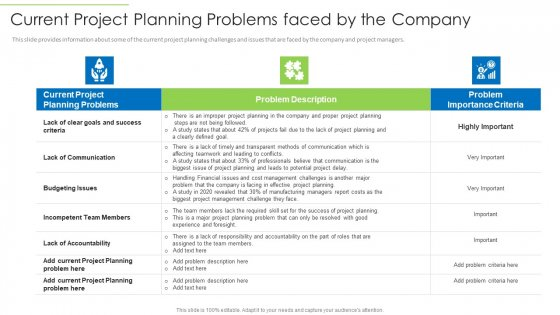 Current Project Planning Problems Faced By The Company Infographics PDF