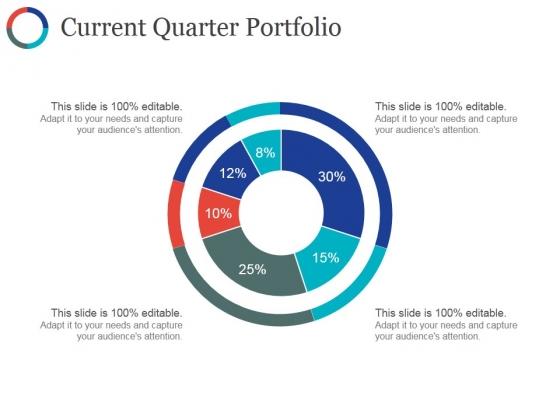 Current Quarter Portfolio Ppt PowerPoint Presentation Summary Ideas