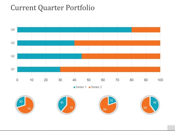 Current Quarter Portfolio Template 1 Ppt PowerPoint Presentation Styles Mockup