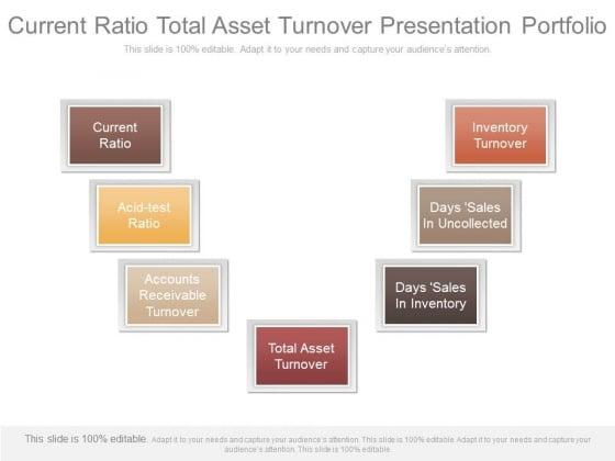 Current Ratio Total Asset Turnover Presentation Portfolio