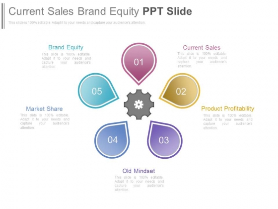Current_Sales_Brand_Equity_Ppt_Slide_1
