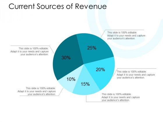 Current Sources Of Revenue Ppt PowerPoint Presentation Summary Sample