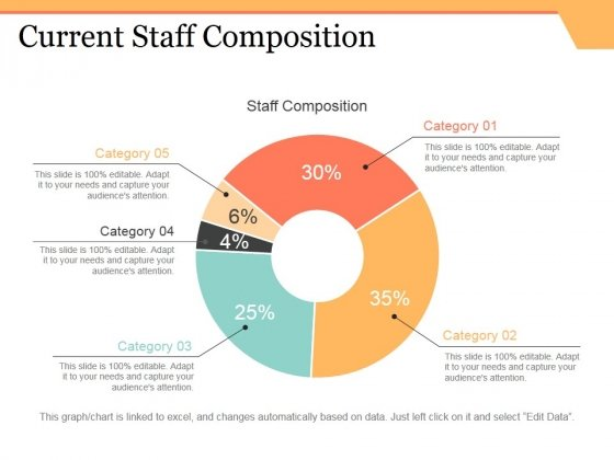 Current Staff Composition Ppt PowerPoint Presentation Layouts Mockup