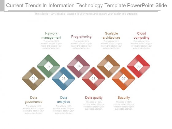 Current Trends In Information Technology Template Powerpoint Slide