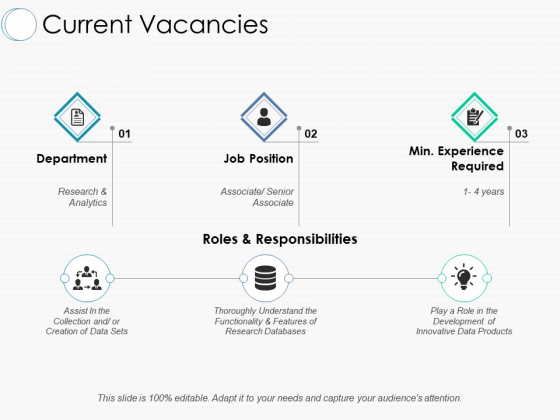 Current Vacancies Ppt PowerPoint Presentation Layouts Infographics
