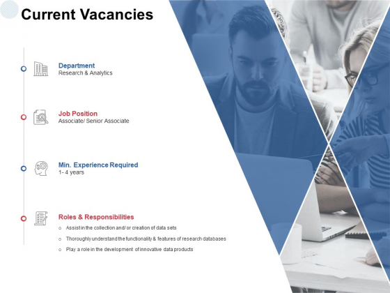 Current Vacancies Responsibilities Ppt PowerPoint Presentation Summary Guide