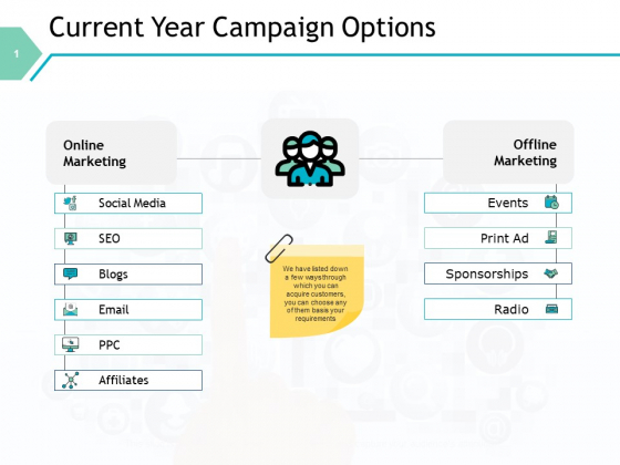 Current Year Campaign Options Slide Ppt PowerPoint Presentation Professional Microsoft