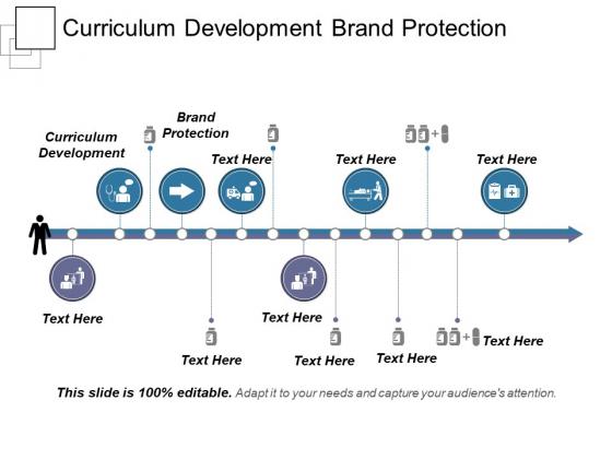 Curriculum Development Brand Protection Ppt PowerPoint Presentation Ideas