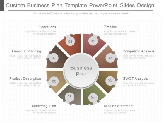 Custom Business Plan Template Powerpoint Slides Design