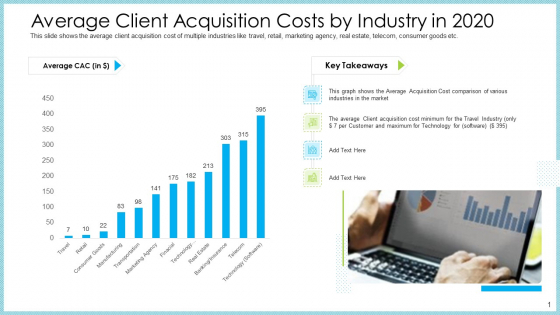Customer Acquiring Price For Retaining New Clients Average Client Acquisition Costs By Industry In 2020 Brochure PDF