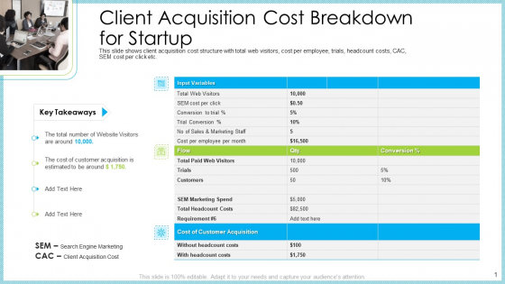 Customer Acquiring Price For Retaining New Clients Client Acquisition Cost Breakdown For Startup Introduction PDF