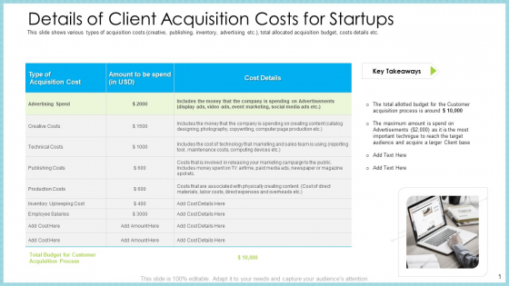 Customer Acquiring Price For Retaining New Clients Details Of Client Acquisition Costs For Startups Information PDF