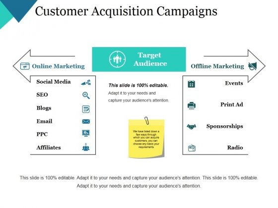 Customer Acquisition Campaigns Ppt PowerPoint Presentation Model Example Topics