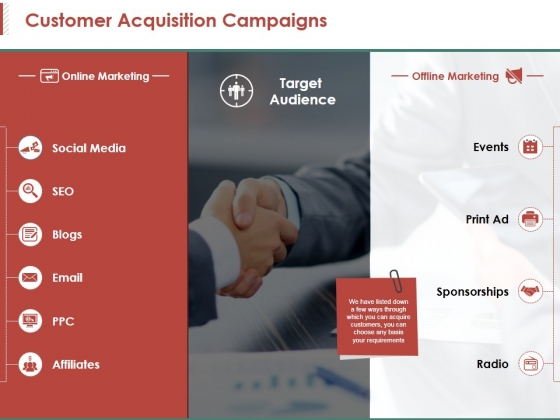 Customer Acquisition Campaigns Ppt PowerPoint Presentation Professional Introduction