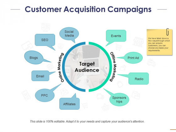 Customer Acquisition Campaigns Ppt PowerPoint Presentation Show Graphics Template