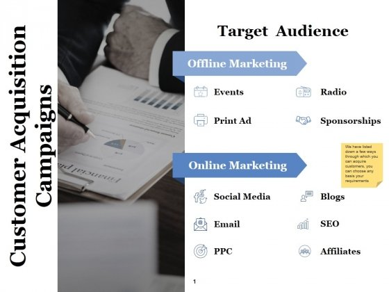 Customer Acquisition Campaigns Ppt PowerPoint Presentation Summary Themes