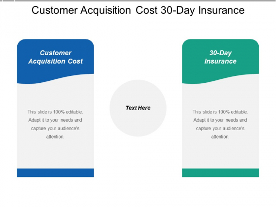 Customer Acquisition Cost30-Day Insurance Shareholders Agreement Ppt PowerPoint Presentation Icon Format