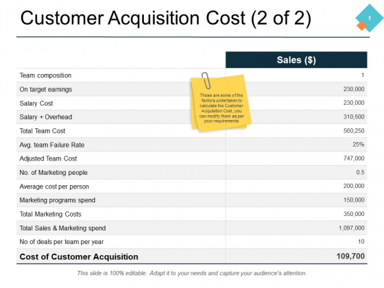 Customer Acquisition Cost 2 Of 2 Slide2 Ppt PowerPoint Presentation Professional Example