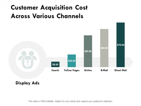 Customer Acquisition Cost Across Various Channels Ppt PowerPoint Presentation Ideas Infographics