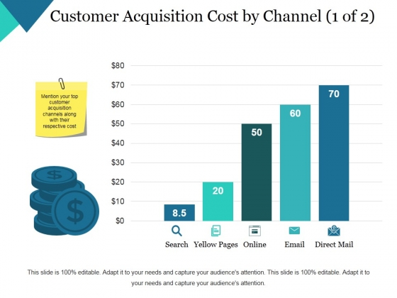 Customer Acquisition Cost By Channel Template 1 Ppt PowerPoint Presentation Professional Format Ideas