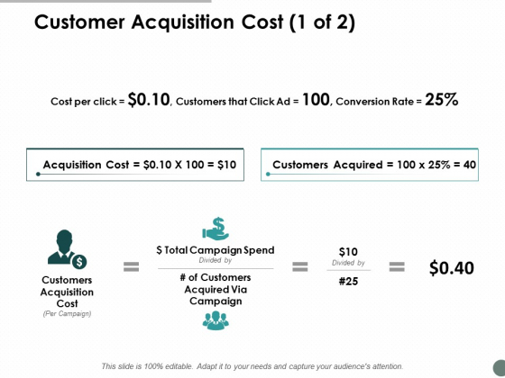 Customer Acquisition Cost Management Ppt Powerpoint Presentation Gallery Show