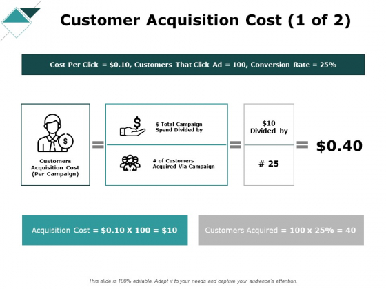 Customer Acquisition Cost Management Ppt PowerPoint Presentation Portfolio Inspiration