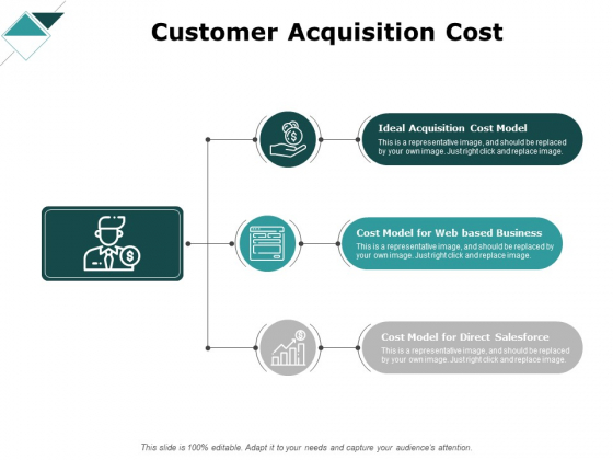 Customer Acquisition Cost Ppt PowerPoint Presentation Model Display