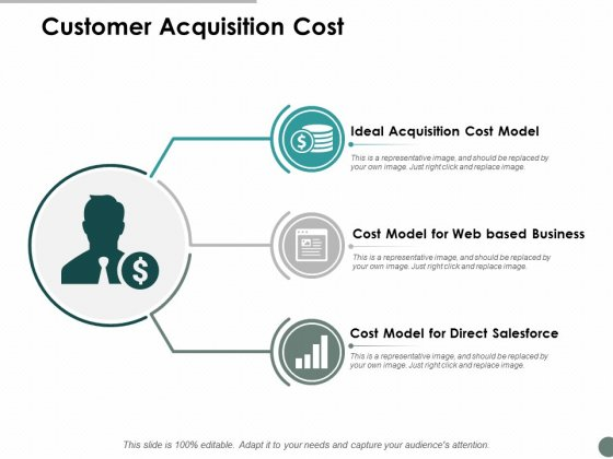 Customer Acquisition Cost Ppt Powerpoint Presentation Portfolio Influencers