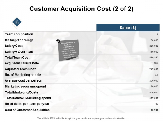 Customer_Acquisition_Cost_Team_Composition_Ppt_PowerPoint_Presentation_Infographics_Show_Slide_1