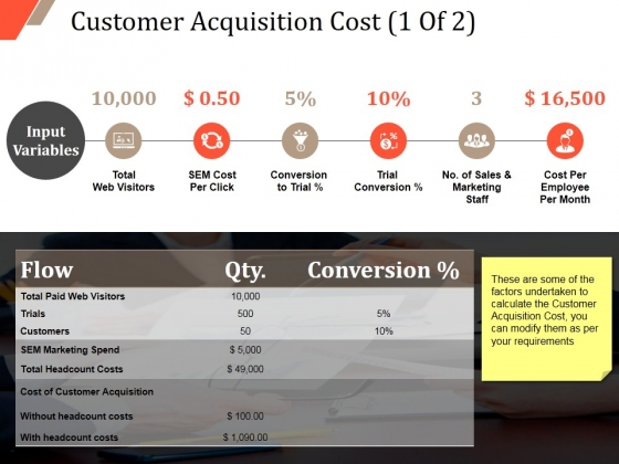Customer Acquisition Cost Template 1 Ppt PowerPoint Presentation File Influencers