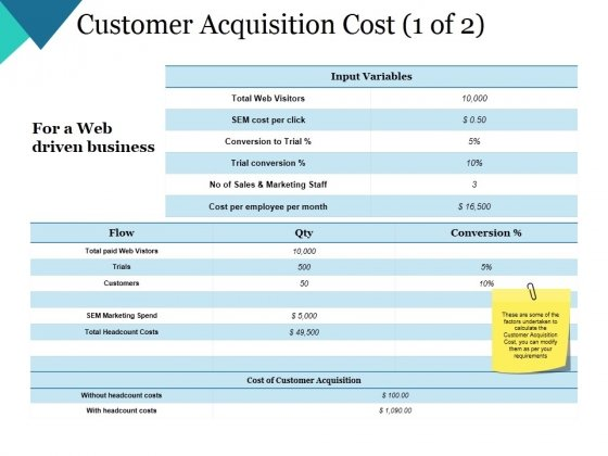 Customer Acquisition Cost Template 1 Ppt PowerPoint Presentation Slides Show