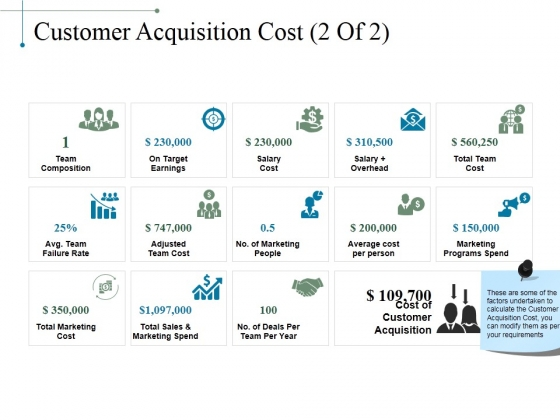 Customer Acquisition Cost Template 2 Ppt PowerPoint Presentation Professional Backgrounds