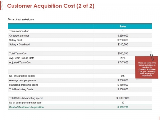 Customer Acquisition Cost Template 2 Ppt PowerPoint Presentation Styles Slide